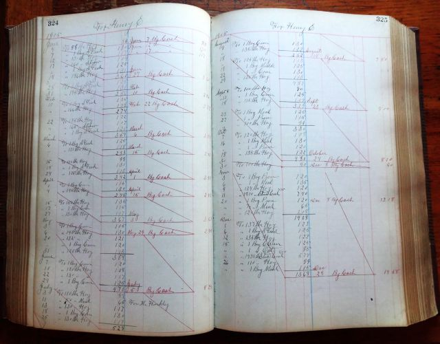 Parker's Mill ledger 1905